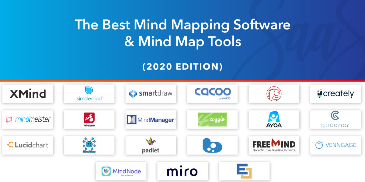 22 Best Mind Mapping Software Mind Map Tools In 2020 Free Paid
