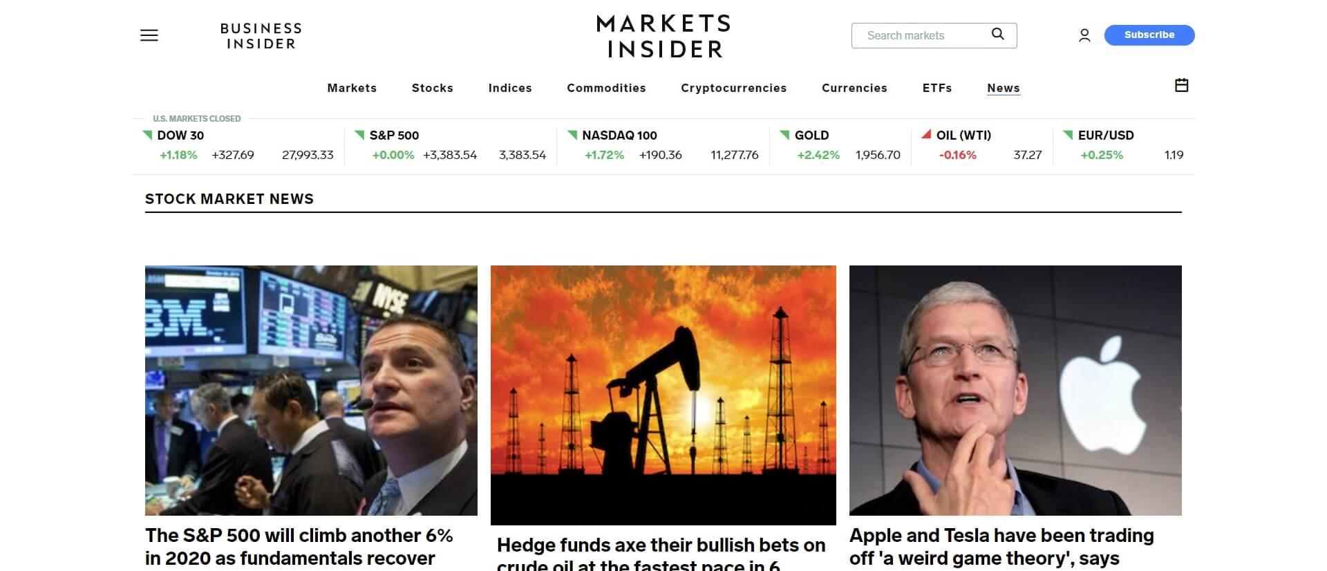 business insider stock news